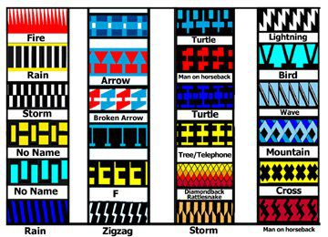 Where can I learn about Native American patterns for quilts?