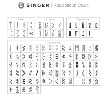 Singer 7258 stitch chart